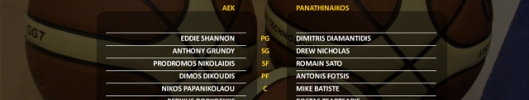 World Basketball Manager 2012